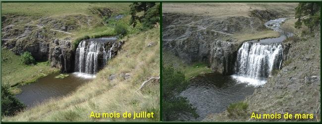 La cascade, en été, et au printemps